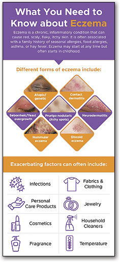 Eczema Facts Rack Card