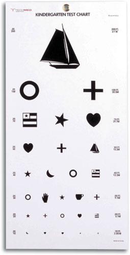 Eye Charts Smartpractice Eye Care