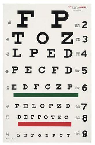 Illuminated Snellen Eye Test Chart Smartpractice Eye Care