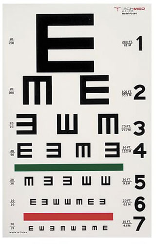Illuminated Illiterate Eye Test Chart Smartpractice Eye Care